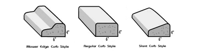 Curbing Styles